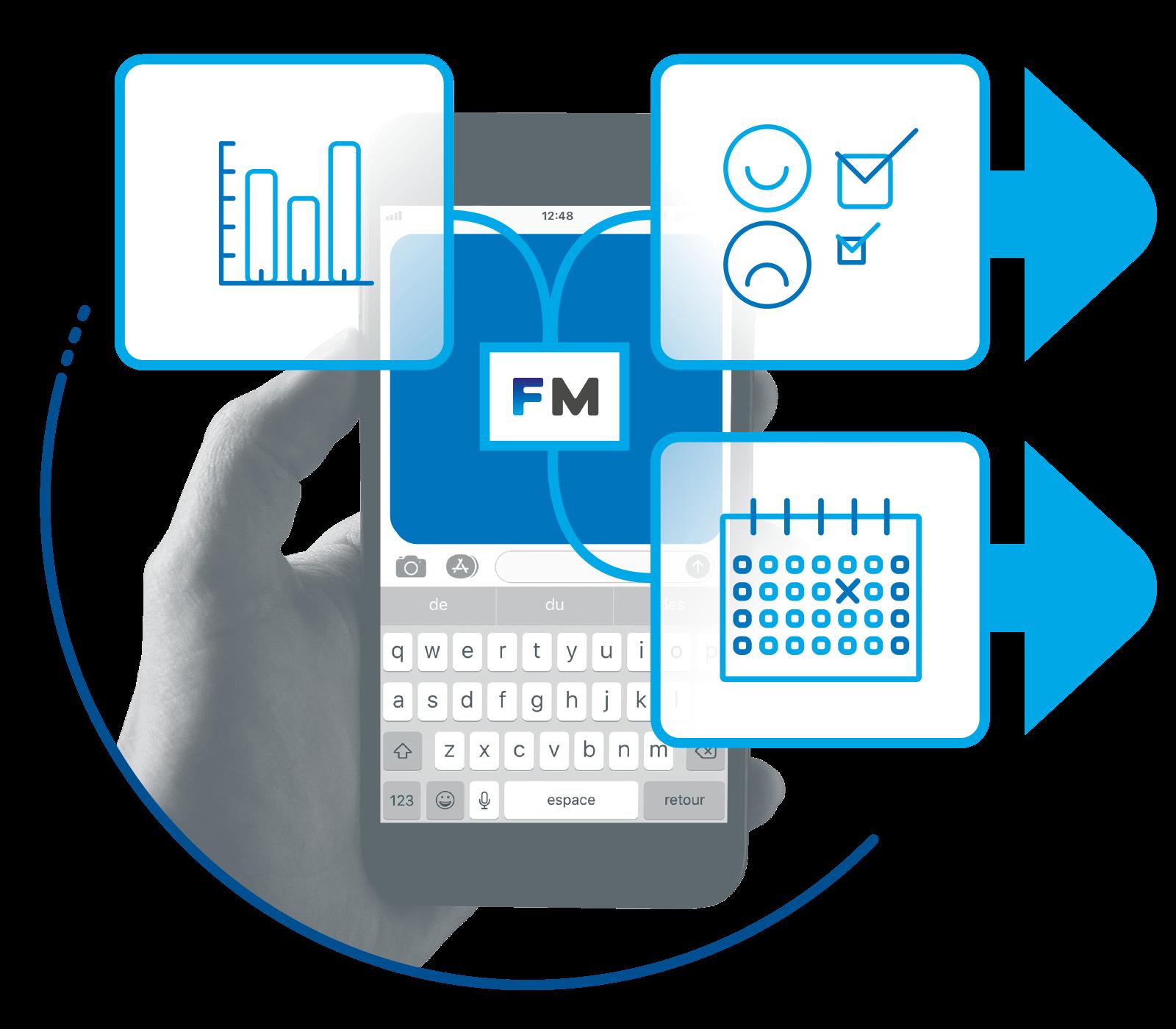 Folio Médian - Solutions mobiles